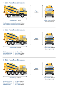Mini Concrete Truck Dimensions - Best Truck 2018 Formwmdrivers Most Recent Flickr Photos Picssr Moving Truck Size For 2 Bedroom Apartment Wwwresnoozecom Penkse Moving Truck Rentals In Houston Amazing Spaces 74 Best Penske Services Solutions Images On Pinterest Rental Car Sizes Chart Dolapmagnetbandco Jason Fails With The Youtube 195 Tires A Srw 2500hd Pirate4x4com 4x4 And Offroad Forum The Very First Uhaul Trucks My Storymy Story How To Use Ramp Insider Rental Reviews 26 Iowa City Localroundtrip 57 Rooms 72 Business Finance