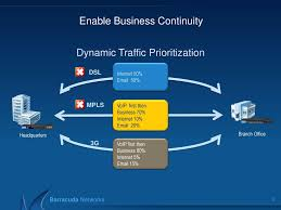 Barracuda NG Firewall ™ - Ppt Video Online Download