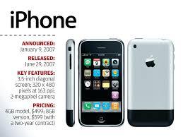 apple iphone 6 release date – wikiwebdir