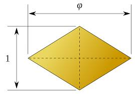 Penrose Tiling Golden Ratio by Golden Ratio Wikipedia