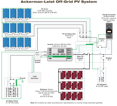 Designing A Stand-Alone PV System | Home Power Magazine Swimming Pool Plumbing Design Proper Mechanical Technical Information On Batteries And Renewable Systems Harga Panel Surya Murah 3 Lampu Home Dont Pay Florida Solar Group Diy Tracker System Circuit The Electrical Grid In Upper Peninsula Performance Invesgation Of Hybridrenewable Energy Designing A Pvpowered Drainback Hot Water Light In Coimborevesat Products Passive Eco Smart Knights