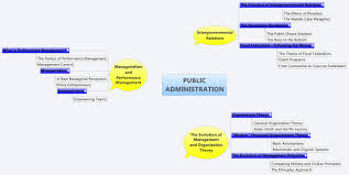PUBLIC ADMINISTRATION XMind line Library