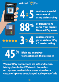 Walmart Pay Facts ""