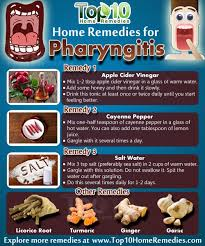 Home Reme s for Pharyngitis