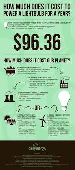 84 best solarquotes infographics images on