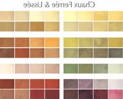 association couleur peinture chambre cuisine association couleur peinture peinture que vraiment