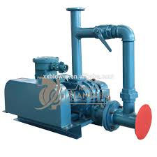 Dresser Roots Blower Oil by Transport Blower Transport Blower Suppliers And Manufacturers At