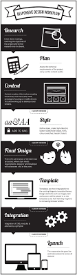 Best 25 Responsive web design ideas on Pinterest