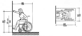 Fire Extinguisher Mounting Height Requirements by Settlement Agreement Between The United States Of America And The