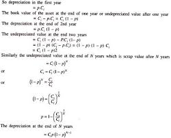 Sinking Fund Calculator Compounded Weekly by How To Calculate Depreciation Of An Asset 6 Methods