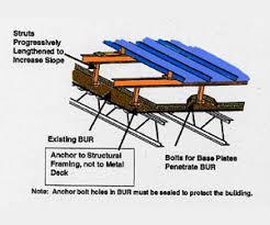 metal roof design for cold climates