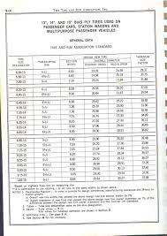 31 New Semi Truck Tire Size Conversion Chart Krux Leopard 50 Tall Forged Skateboard Trucks Truck Tire Size Comparison Chart Best Image Kusaboshicom Chevrolet Colorado Vs Nissan Frontier Toyota Tacoma Mattress Stunning Pickup Cversion Metric To Inches Charts Sizes Optional In 30 Beautiful Inner Tube Free Templates Bed Dimeions 21 Of Chevy Top Ford Lovely Semi Elegant