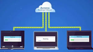 How Acronis True Image Works As The Best Backup Solution Acronis True Image 2019 Discount True Image Coupon Code 20 100 Verified Discount Moma Coupon Code 2018 Cute Ideas For A Book Co Economist Gmat Benchmark Maps Tall Ship Kajama Backup Software Cybowerpc Dillards The Luxor Pyramid Win 10 Free Activator Acronis Backup Advanced Download Avianca Coupons Orlando Apple Deals Mediaform Au
