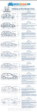 509 best 4 Honda vehicles images on Pinterest