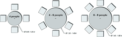 Dimensions Of A Dining Room Table Person Size For