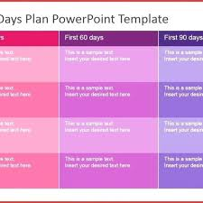 Best Of Day Plan Template Job Latter Within The First 90 Days Review Shrm