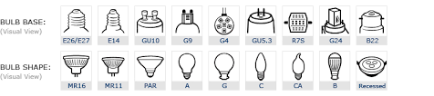 track lighting bulb types 77 on track lighting with ceiling