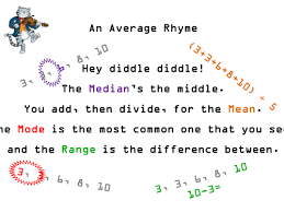 mode median and range median mode range reminder rhyme by ecolady teaching