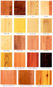 Attention Wood Is A Product Of Nature And Will Therefore Have Variations In Color Tone Grain Which These Samples Might Not Show