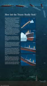 titanic sinking animation 2012 79 best titanic images on titanic history titanic