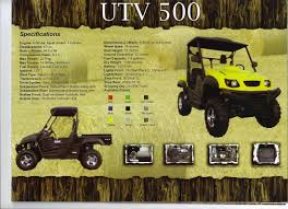 UTV-500 - ATVs In Acadiana (Blaze Powersports And Outdoors ... Travelin Welder Pipeline Work 2011 Truck Paper New Orleans Road Trip Your Guide To Driving The Deep South Louisiana What Caused This Massive Accident In Get Details On This Weekends Street Food Festival Qq Acadiana By Part Of Usa Today Network Issuu Hauler Partner Waste Services Rubicon Global Youtube How Food Trucks Are Preparing For Intertional Klfy Jj Tabor Lands Mammoth Warsaw Grouper State Record Mark Pending Fil2018 Pformers Reminded That They Are Contractually Obligated To