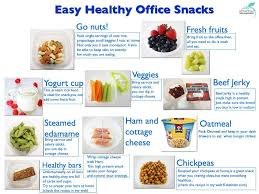 easy healthy office snacks knutritionist