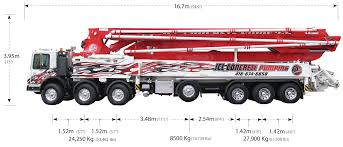63 Meter 5-Section RZ Boom Concrete Pump | Alliance Concrete Pumps Concrete Pump Truck Sale 2005 Schwing Kvm34x On Mack New Pipes Cstruction Truckmounted Concrete Pump M 244 Putzmeister Pumps Getting To Know The Different Types Concord Pumping Icon Ready Mix Ltd Edmton 21 M By Mg Concrete Pumps York Almeida 33 Meters Of Small Boom Isuzu 46m Trucks Price 74772 Mascus Uk 48m Sany Used Truck Company Paints Pink Support Breast Cancer Awareness Finance Best Deal For You Commercial Point Boom Stock Photos