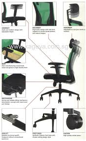 Office Chair Singapore, Singapore Office Furniture. Best Chair For Programmers For Working Or Studying Code Delay Furmax Mid Back Office Mesh Desk Computer With Amazoncom Chairs Red Comfortable Reliable China Supplier Auto Accsories Premium All Gel Dxracer Boss Series Price Reviews Drop Bestuhl E1 Black Ergonomic System Fniture Singapore Modular Panel Ca Interiorslynx By Highmark Smart Seation Inc Second Hand November 2018 30 Improb Liquidation A Whole New Approach Towards Moving Company