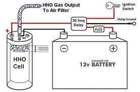 bureau steunk build your own hydrogen generator powered car car stuff