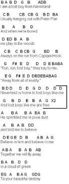 easy keyboard pop songs with letters Google Search
