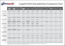 Leggett And Platt Adjustable Bed Frame by Leggett U0026 Platt Adjustable Bases
