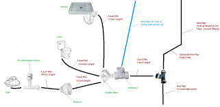 Bathtub Drain Trap Diagram can vent plumbing be behind a double wye home improvement stack