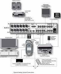 Digital Tools And Techniques For Video Migration Rh Videopreservation Conservation Us Org Home Recording Studio Layout