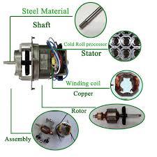 Motor For Blender Oster