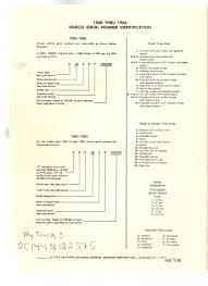 Chevy Truck Vin Decoder Chart - Chevrolet Truck Vin Decoder Chart ...