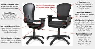 Ergonomic Office Chair With Lumbar Support by The Consumer U0027s Guide To Office Chairs For Lower Back Pain
