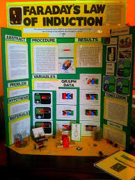 SCIENCE FAIR MIDDLE SCHOOL DISPLAY BOARD GRADE 5 EXAMPLE WITH EXPERIMENT Display Board Header