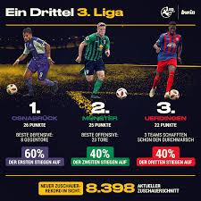 3 Liga Das Sagt Die Tabelle Nach Einem Drittel Der Saison Aus Bwin