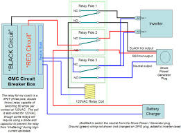 Gmc Motorhome Royale Floor Plans by Gmcforum Gmcnet Generator Shore Power Autoswitch On Sale At