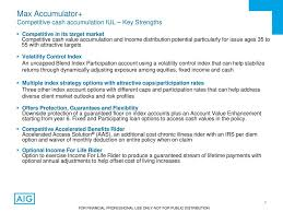 Dynamic Value Annual Financial Risk Max Accumulator Competitive Positioning Ppt