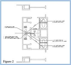 Hotel Motel Plumbing Utilizing The Philadelphia Single Stack System