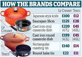 le creuset pots prices tesco threatens le creuset with similar go cook pan range daily