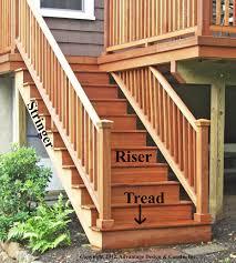 Exterior Deck Stair Railing Deck Stair Railing Construction