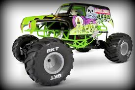 RC Car – End Of An Era – The Start Of A Revolution New Bright Rc Monster Jam Grave Digger Truck Ardiafm Traxxas Upgrade Project Rc Tech Forums Remote Control By Lafayettes Desnation For Cars Trucks Helicopters 18 Scale Full Function Walk Around Inspirational Big Wheel Toys 7th And Pattison Jual Traxxas Grave Digger Monster Jam Di Lapak Emontoys Modoltoys 4x4 Industrial Co Air Bashing Mj Pinterest 115 Hot Wheels Amazoncouk Toys Games