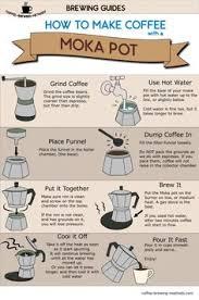 How To Make Coffee With A Moka Pot