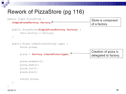 Decorator Pattern Java Pizza by Factory And Abstract Factory