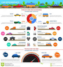 Types Of Cars Infographic Set Stock Vector - Illustration Of Engine ...