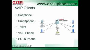 Introduction To VoIP, An Excellent Description Of VoIP Technology ... Top 5 Voip Quality Monitoring Services Ytd25 Small Business Voip Service Provider Singapore Hypercom Fwt Voice Over Internet Protocol What Is And How It Works Explained In Hindi Youtube Why Technology Only Getting Better Voipe Ip Telephony Voip Concept Vector Is Than Any Other Solution Browse The Ip World Blue Stock Illustration South West Mobile Broadband Ltd Prodesy Tech It Support Linux Pbx System Website Basics That Increase Value Bicom Systems Phone Agrei Consulting Nyc