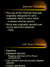 Introduction To VoIP.ppt | Voice Over Ip | Telephony Patent Us8385881 Solutions For Voice Over Internet Protocol Voip Security Not An Afterthought Overview What Is Does The Term Telephony Mean Us7873032 Call Flow System And Method Use In Telecom Basics Public Switched Telephone Network Modulation 10 Most Commonly Asked Questions About Blueface Report Ite 1 Voice Internet Protocol Introduction To Voipppt Over Ip Most Common Codecs New Microsoft Office Word Document Voip Mirrorsphere