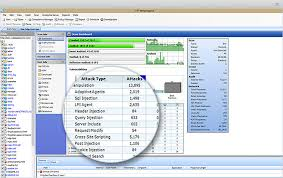 Disa Vms Help Desk by Dynamic Analysis Dast Testing Tools Micro Focus